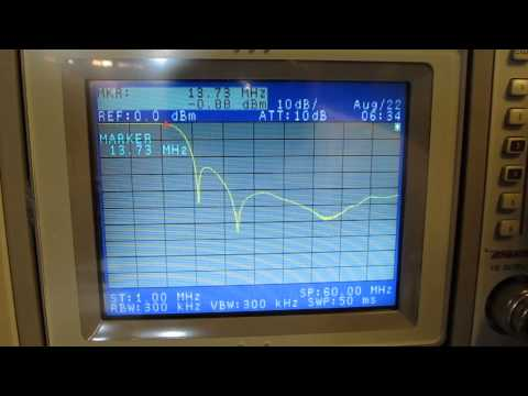 Measuring low-pass filters in a Ham Radio HF Packer Amp for Amateur HF Bands