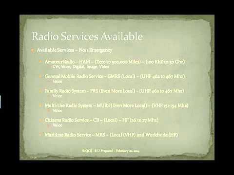 Prepper Communications: Ham Radio